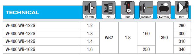 Anest Iwata W-400 WB2 Classic Plus Pištolj za farbanje_karakteristike