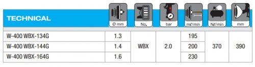 Anest Iwata W-400 WBX Classic Plus Pištolj za farbanje_karakteristike